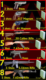 UL Listed Bullet Resistant Levels